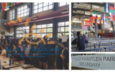 École Kwantlen Park Secondary Participates Yet Again Despite Pandemic